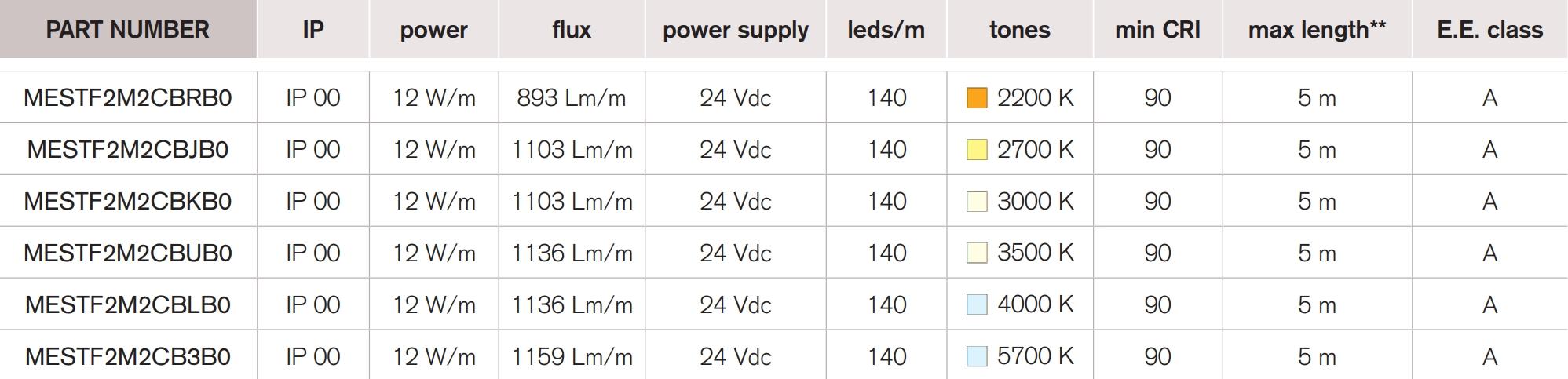 <b>Decor 140 MP</b> / 24 Vdc